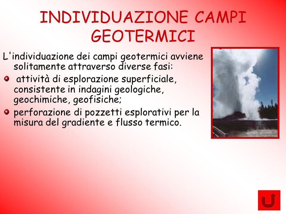 INDIVIDUAZIONE CAMPI GEOTERMICI L'individuazione dei campi geotermici avviene solitamente attraverso diverse fasi: attività di esplorazione superficia
