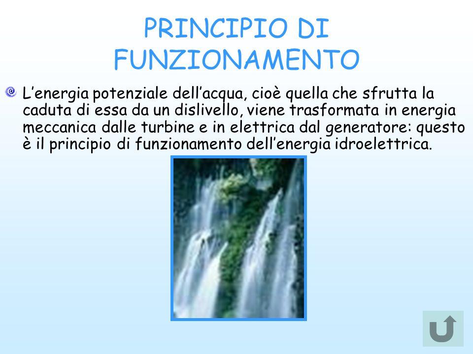 PRINCIPIO DI FUNZIONAMENTO Lenergia potenziale dellacqua, cioè quella che sfrutta la caduta di essa da un dislivello, viene trasformata in energia mec
