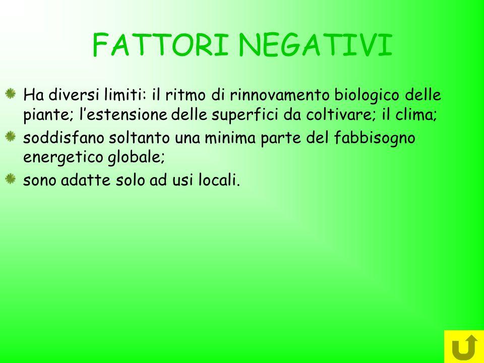 FATTORI NEGATIVI Ha diversi limiti: il ritmo di rinnovamento biologico delle piante; lestensione delle superfici da coltivare; il clima; soddisfano so