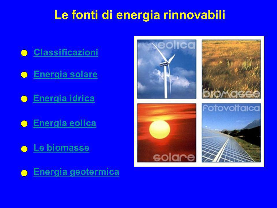 Le fonti di energia rinnovabili Classificazioni Energia solare Energia idrica Energia eolica Le biomasse Energia geotermica