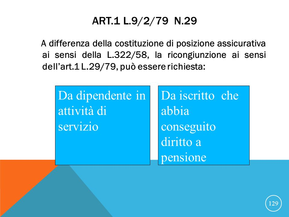 ART.1 L.9/2/79 N.29 A differenza della costituzione di posizione assicurativa ai sensi della L.322/58, la ricongiunzione ai sensi dellart.1 L.29/79, può essere richiesta: 129 Da dipendente in attività di servizio Da iscritto che abbia conseguito diritto a pensione
