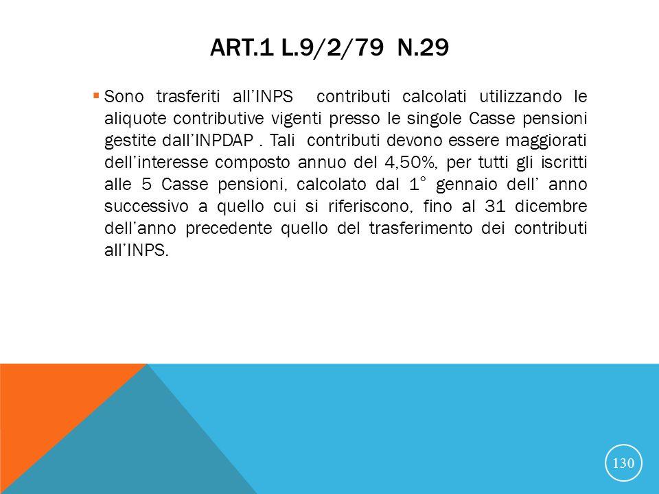 ART.1 L.9/2/79 N.29 Sono trasferiti allINPS contributi calcolati utilizzando le aliquote contributive vigenti presso le singole Casse pensioni gestite dallINPDAP.