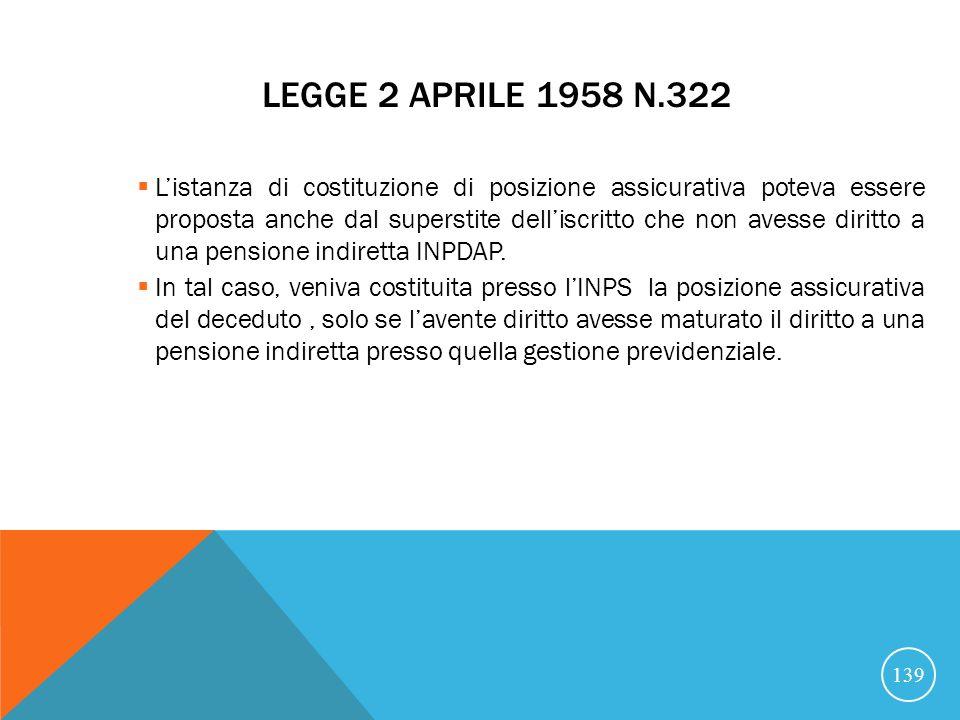 LEGGE 2 APRILE 1958 N.322 Listanza di costituzione di posizione assicurativa poteva essere proposta anche dal superstite delliscritto che non avesse diritto a una pensione indiretta INPDAP.