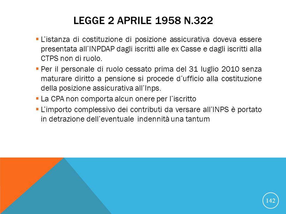 LEGGE 2 APRILE 1958 N.322 Listanza di costituzione di posizione assicurativa doveva essere presentata allINPDAP dagli iscritti alle ex Casse e dagli iscritti alla CTPS non di ruolo.