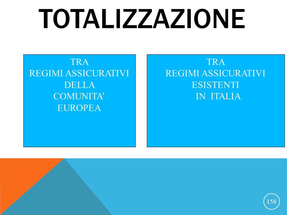 TOTALIZZAZIONE 158 TRA REGIMI ASSICURATIVI DELLA COMUNITA EUROPEA TRA REGIMI ASSICURATIVI ESISTENTI IN ITALIA