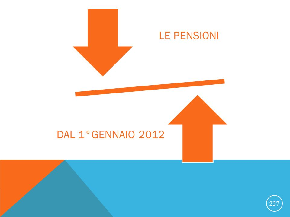 227 LE PENSIONI DAL 1°GENNAIO 2012