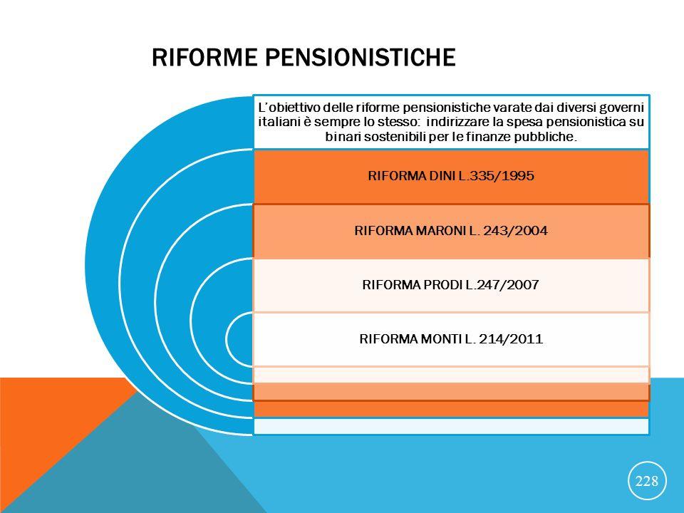 RIFORME PENSIONISTICHE Lobiettivo delle riforme pensionistiche varate dai diversi governi italiani è sempre lo stesso: indirizzare la spesa pensionistica su binari sostenibili per le finanze pubbliche.