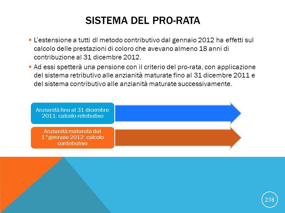 SISTEMA DEL PRO-RATA Lestensione a tutti dl metodo contributivo dal gennaio 2012 ha effetti sul calcolo delle prestazioni di coloro che avevano almeno 18 anni di contribuzione al 31 dicembre 2012.