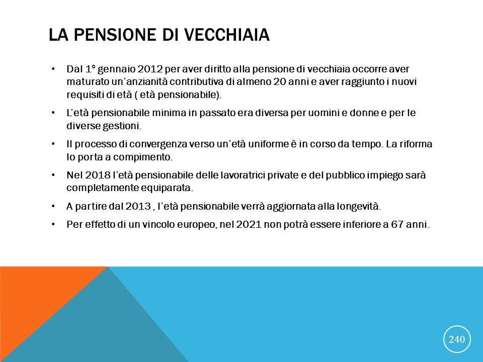 LA PENSIONE DI VECCHIAIA Dal 1° gennaio 2012 per aver diritto alla pensione di vecchiaia occorre aver maturato unanzianità contributiva di almeno 20 anni e aver raggiunto i nuovi requisiti di età ( età pensionabile).