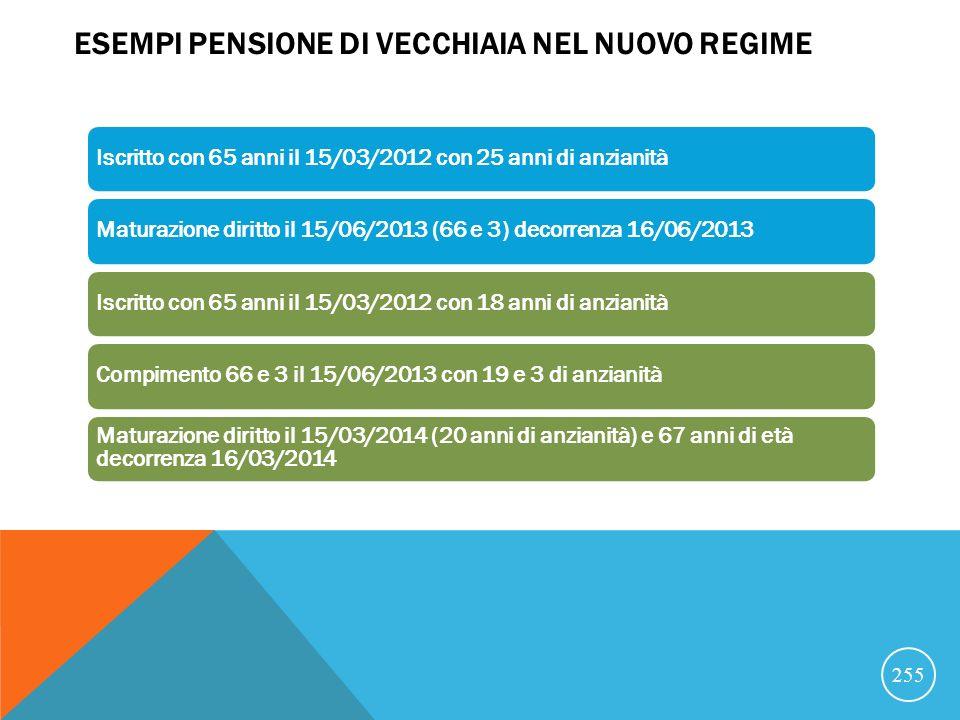 ESEMPI PENSIONE DI VECCHIAIA NEL NUOVO REGIME Iscritto con 65 anni il 15/03/2012 con 25 anni di anzianitàMaturazione diritto il 15/06/2013 (66 e 3) decorrenza 16/06/2013Iscritto con 65 anni il 15/03/2012 con 18 anni di anzianitàCompimento 66 e 3 il 15/06/2013 con 19 e 3 di anzianità Maturazione diritto il 15/03/2014 (20 anni di anzianità) e 67 anni di età decorrenza 16/03/2014 255