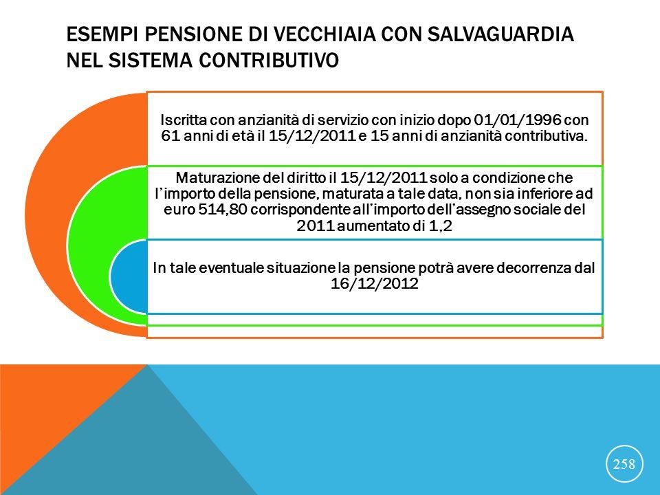 ESEMPI PENSIONE DI VECCHIAIA CON SALVAGUARDIA NEL SISTEMA CONTRIBUTIVO Iscritta con anzianità di servizio con inizio dopo 01/01/1996 con 61 anni di età il 15/12/2011 e 15 anni di anzianità contributiva.
