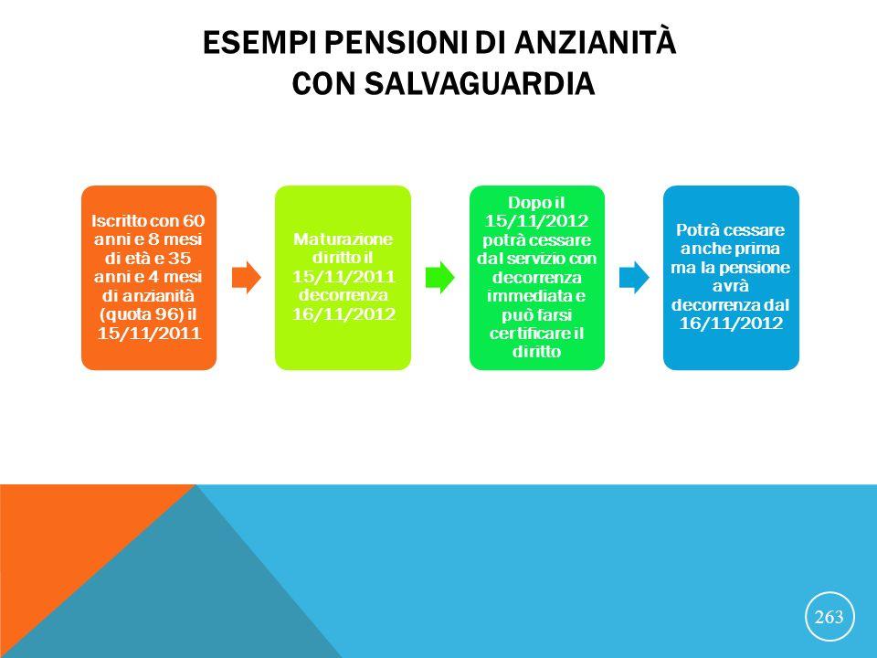 ESEMPI PENSIONI DI ANZIANITÀ CON SALVAGUARDIA Iscritto con 60 anni e 8 mesi di età e 35 anni e 4 mesi di anzianità (quota 96) il 15/11/2011 Maturazione diritto il 15/11/2011 decorrenza 16/11/2012 Dopo il 15/11/2012 potrà cessare dal servizio con decorrenza immediata e può farsi certificare il diritto Potrà cessare anche prima ma la pensione avrà decorrenza dal 16/11/2012 263