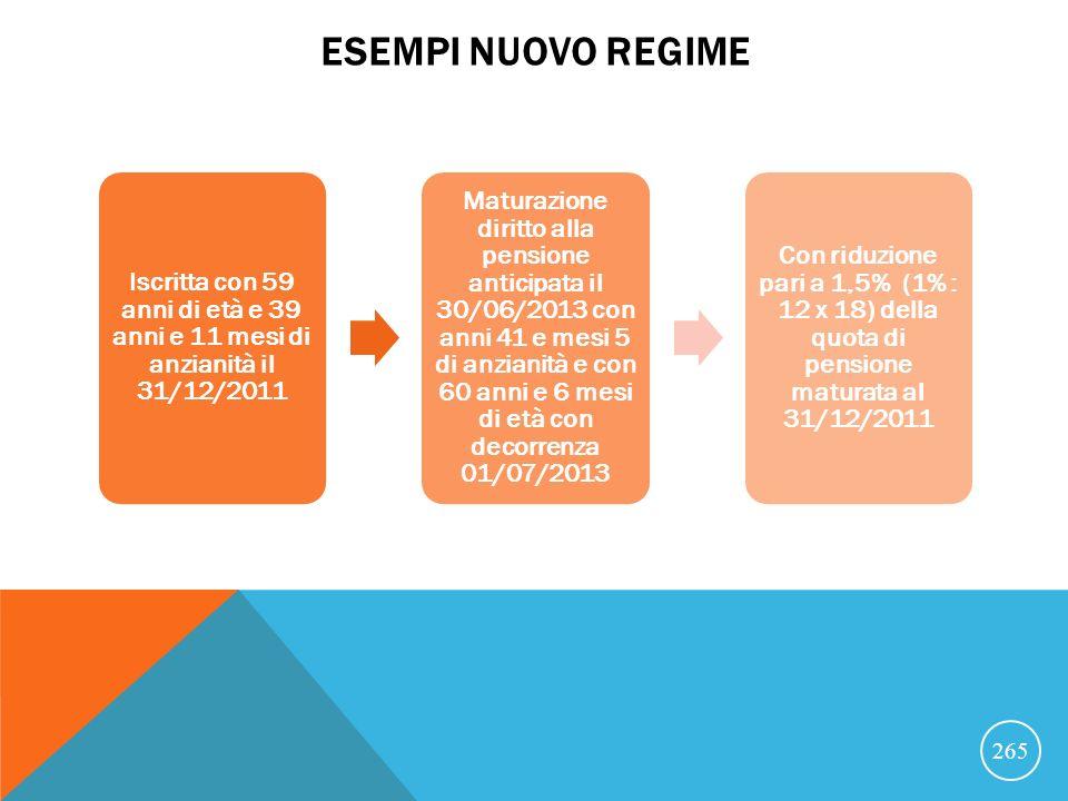 ESEMPI NUOVO REGIME Iscritta con 59 anni di età e 39 anni e 11 mesi di anzianità il 31/12/2011 Maturazione diritto alla pensione anticipata il 30/06/2013 con anni 41 e mesi 5 di anzianità e con 60 anni e 6 mesi di età con decorrenza 01/07/2013 Con riduzione pari a 1,5% (1% : 12 x 18) della quota di pensione maturata al 31/12/2011 265