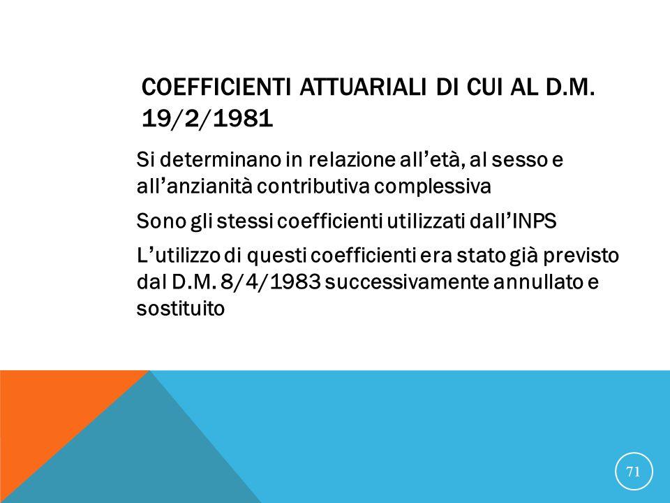 COEFFICIENTI ATTUARIALI DI CUI AL D.M.