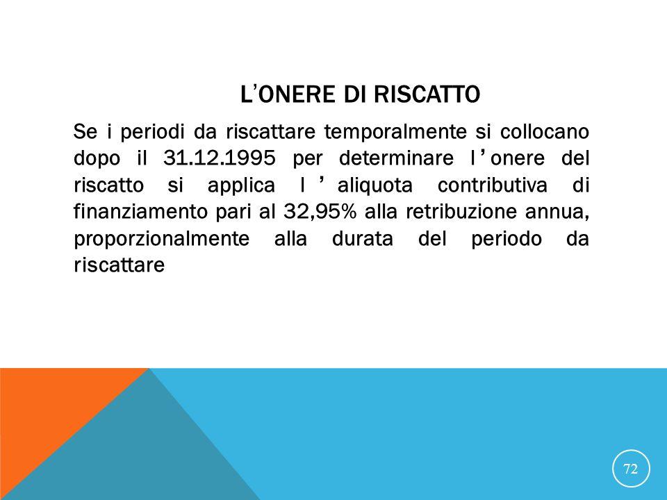 LONERE DI RISCATTO Se i periodi da riscattare temporalmente si collocano dopo il 31.12.1995 per determinare lonere del riscatto si applica laliquota contributiva di finanziamento pari al 32,95% alla retribuzione annua, proporzionalmente alla durata del periodo da riscattare 72