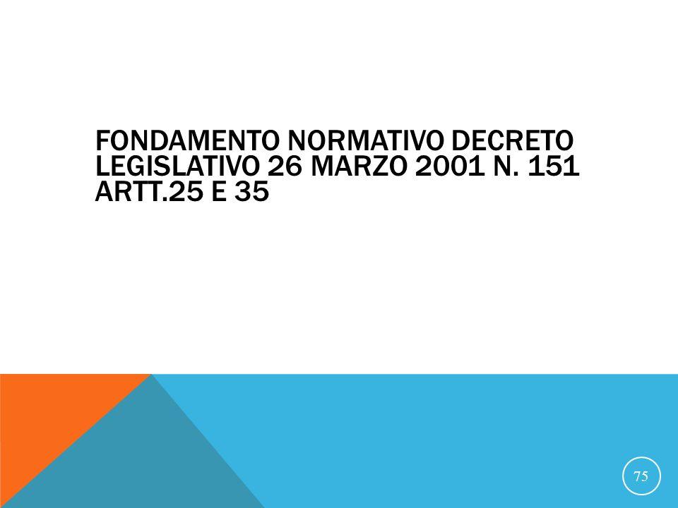 FONDAMENTO NORMATIVO DECRETO LEGISLATIVO 26 MARZO 2001 N. 151 ARTT.25 E 35 75