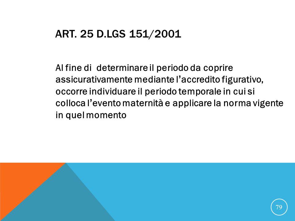 ART. 25 D.LGS 151/2001 Al fine di determinare il periodo da coprire assicurativamente mediante laccredito figurativo, occorre individuare il periodo t