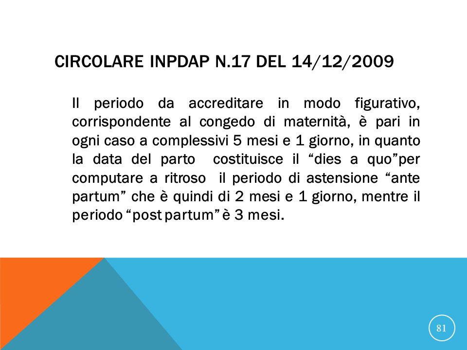 CIRCOLARE INPDAP N.17 DEL 14/12/2009 Il periodo da accreditare in modo figurativo, corrispondente al congedo di maternità, è pari in ogni caso a complessivi 5 mesi e 1 giorno, in quanto la data del parto costituisce il dies a quoper computare a ritroso il periodo di astensione ante partum che è quindi di 2 mesi e 1 giorno, mentre il periodo post partum è 3 mesi.