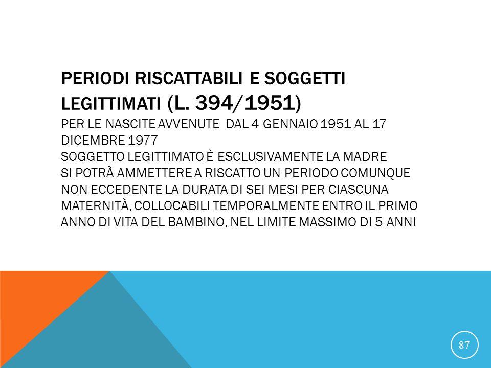 PERIODI RISCATTABILI E SOGGETTI LEGITTIMATI (L.