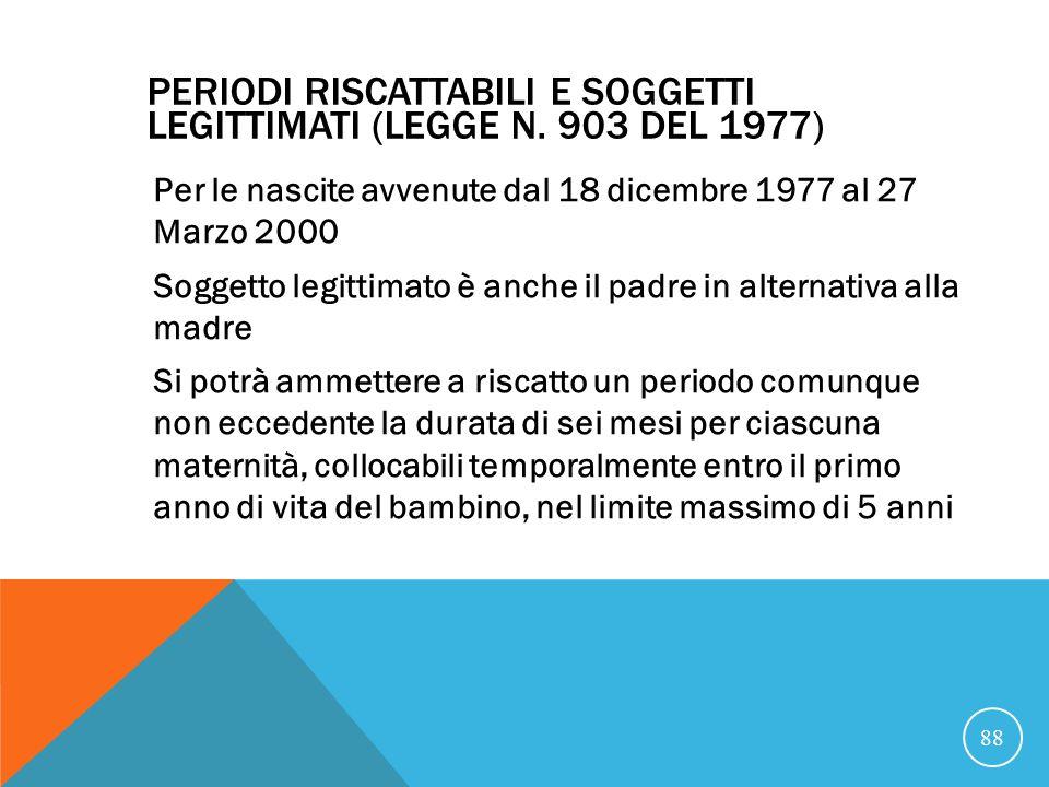 PERIODI RISCATTABILI E SOGGETTI LEGITTIMATI (LEGGE N.