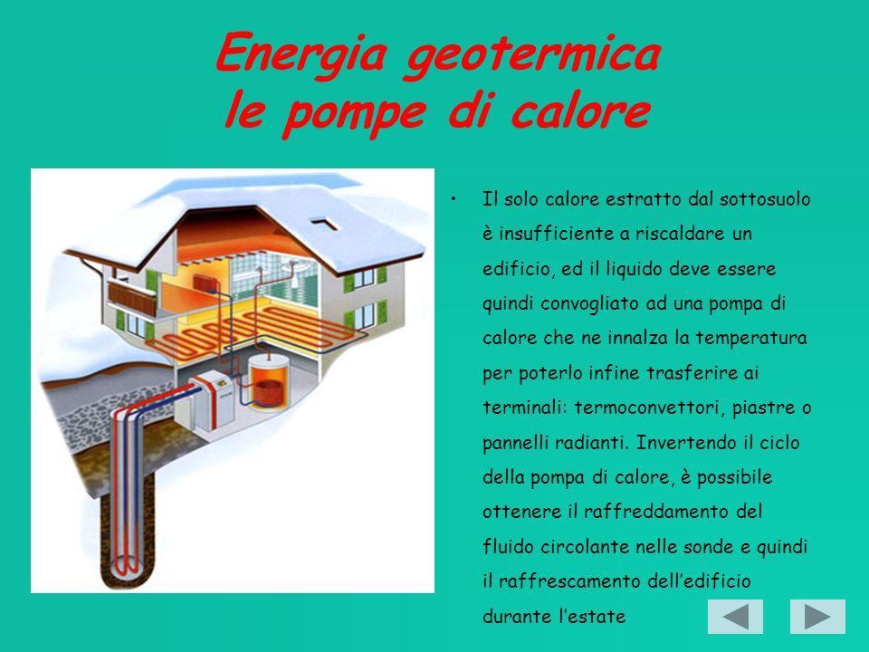 Energia geotermica le pompe di calore Il solo calore estratto dal sottosuolo è insufficiente a riscaldare un edificio, ed il liquido deve essere quindi convogliato ad una pompa di calore che ne innalza la temperatura per poterlo infine trasferire ai terminali: termoconvettori, piastre o pannelli radianti.