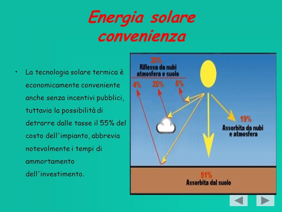 Energia solare convenienza La tecnologia solare termica è economicamente conveniente anche senza incentivi pubblici, tuttavia la possibilità di detrarre dalle tasse il 55% del costo dell impianto, abbrevia notevolmente i tempi di ammortamento dell investimento.