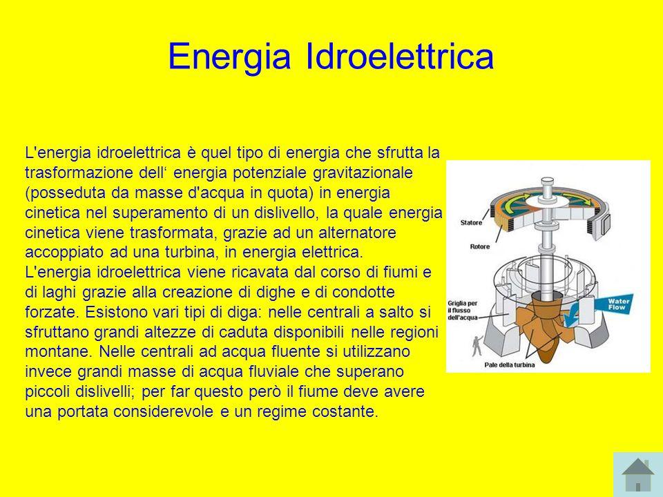 Energia Idroelettrica L'energia idroelettrica è quel tipo di energia che sfrutta la trasformazione dell energia potenziale gravitazionale (posseduta d