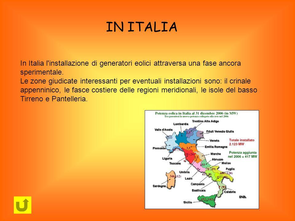 IN ITALIA In Italia l'installazione di generatori eolici attraversa una fase ancora sperimentale. Le zone giudicate interessanti per eventuali install