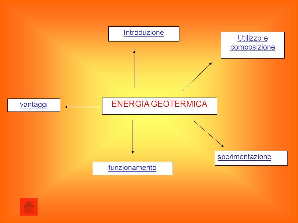 Introduzione Utilizzo e composizione sperimentazione ENERGIA GEOTERMICA funzionamento vantaggi