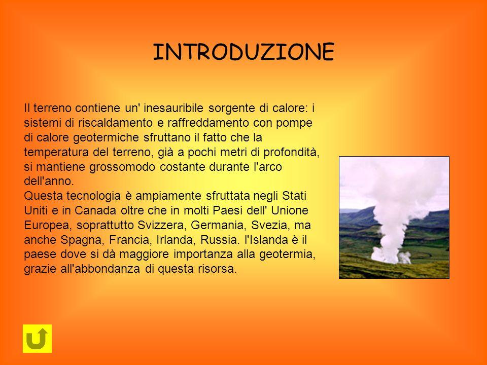 INTRODUZIONE Il terreno contiene un' inesauribile sorgente di calore: i sistemi di riscaldamento e raffreddamento con pompe di calore geotermiche sfru