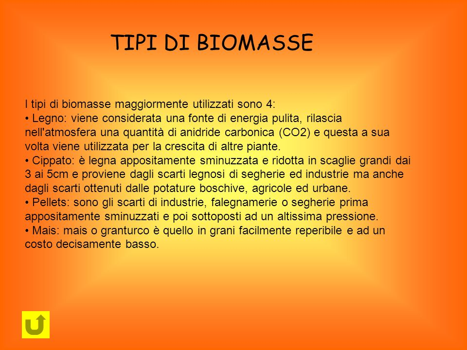 I tipi di biomasse maggiormente utilizzati sono 4: Legno: viene considerata una fonte di energia pulita, rilascia nell'atmosfera una quantità di anidr