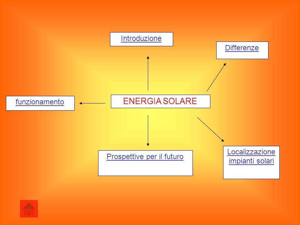 Introduzione Differenze Localizzazione impianti solari ENERGIA SOLARE Prospettive per il futuro funzionamento