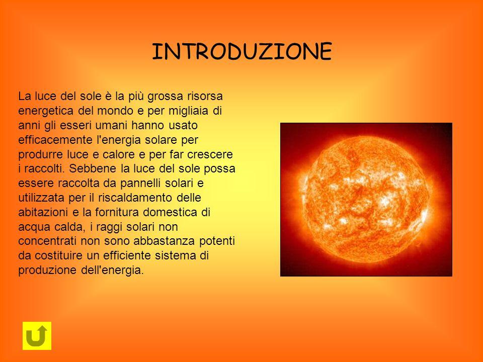 La luce del sole è la più grossa risorsa energetica del mondo e per migliaia di anni gli esseri umani hanno usato efficacemente l'energia solare per p