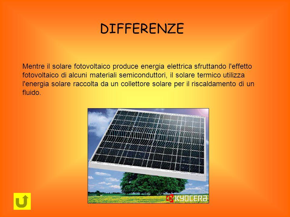 Mentre il solare fotovoltaico produce energia elettrica sfruttando l'effetto fotovoltaico di alcuni materiali semiconduttori, il solare termico utiliz