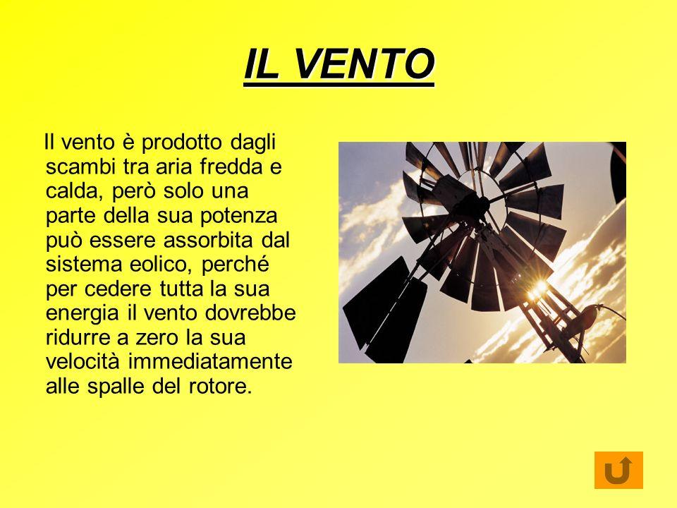 AEROGENERATORI Apparecchi dotati di pale poste in rotazione dal vento e azionanti un generatore di energia elettrica in cui il vento, passando attraverso il rotore, subisce un rallentamento e cede parte della sua energia cinetica.
