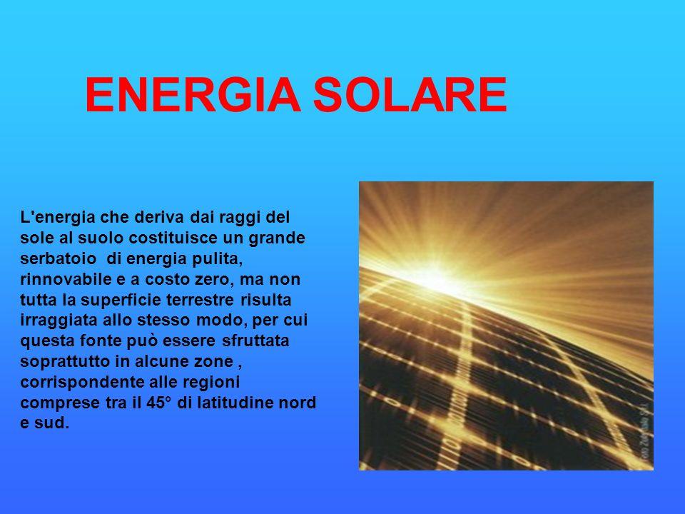 L'energia che deriva dai raggi del sole al suolo costituisce un grande serbatoio di energia pulita, rinnovabile e a costo zero, ma non tutta la superf