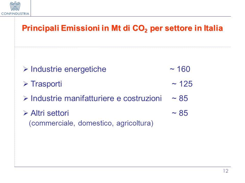 12 Principali Emissioni in Mt di CO 2 per settore in Italia Industrie energetiche~ 160 Trasporti ~ 125 Industrie manifatturiere e costruzioni ~ 85 Alt