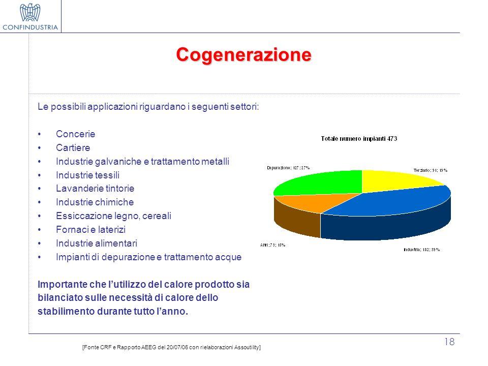18 Cogenerazione Le possibili applicazioni riguardano i seguenti settori: Concerie Cartiere Industrie galvaniche e trattamento metalli Industrie tessi
