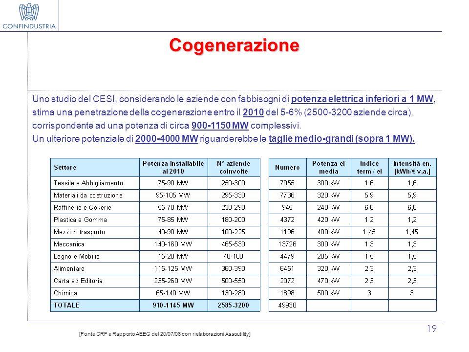 19 Cogenerazione Uno studio del CESI, considerando le aziende con fabbisogni di potenza elettrica inferiori a 1 MW, stima una penetrazione della cogen