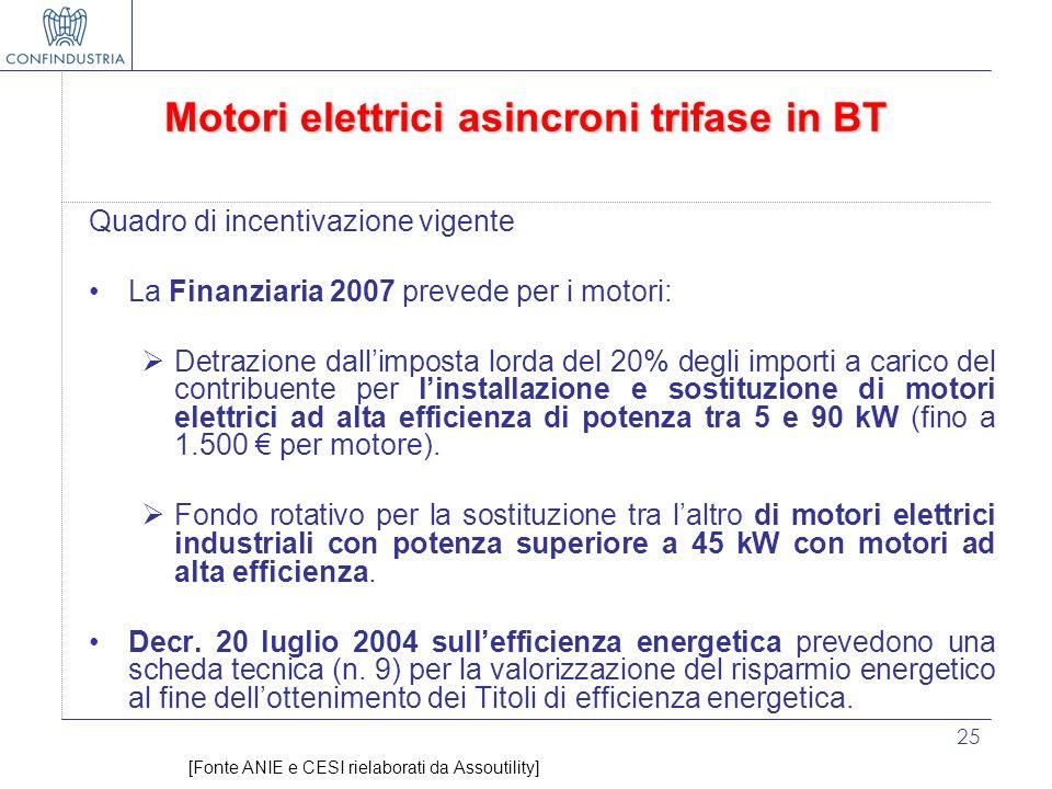 25 Motori elettrici asincroni trifase in BT Quadro di incentivazione vigente La Finanziaria 2007 prevede per i motori: Detrazione dallimposta lorda de