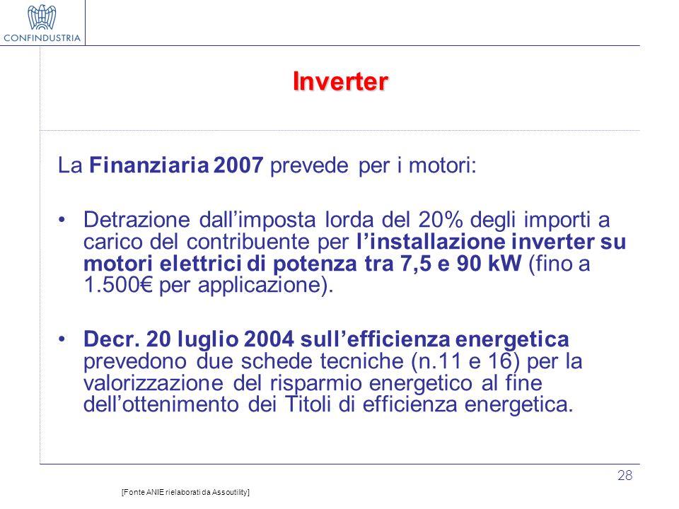 28 Inverter La Finanziaria 2007 prevede per i motori: Detrazione dallimposta lorda del 20% degli importi a carico del contribuente per linstallazione