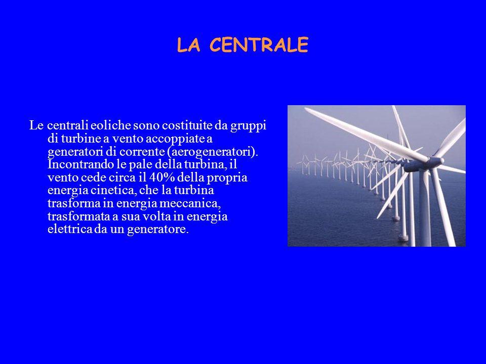 LA CENTRALE Le centrali eoliche sono costituite da gruppi di turbine a vento accoppiate a generatori di corrente (aerogeneratori). Incontrando le pale