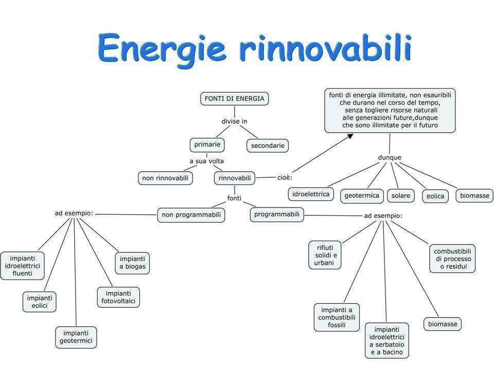 Non esiste una definizione univoca dell insieme delle fonti rinnovabili, esistendo diverse opinioni sull inclusione o meno di una o più fonti nel gruppo delle rinnovabili .