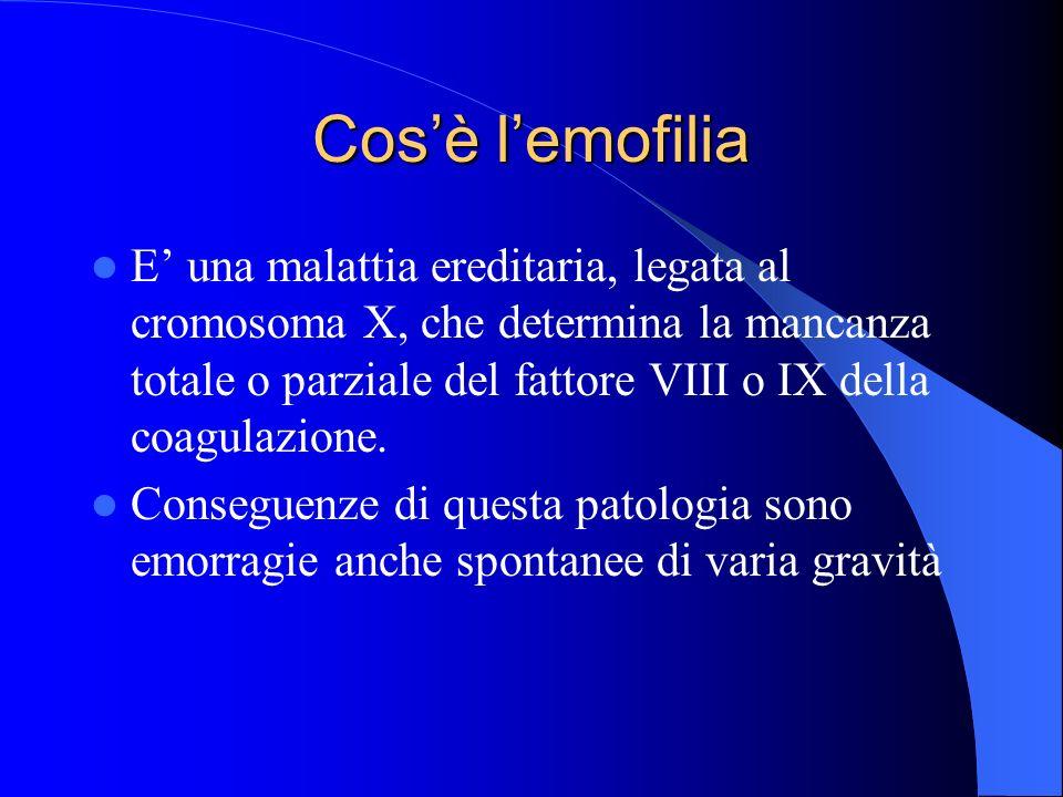 Cosè lemofilia E una malattia ereditaria, legata al cromosoma X, che determina la mancanza totale o parziale del fattore VIII o IX della coagulazione.
