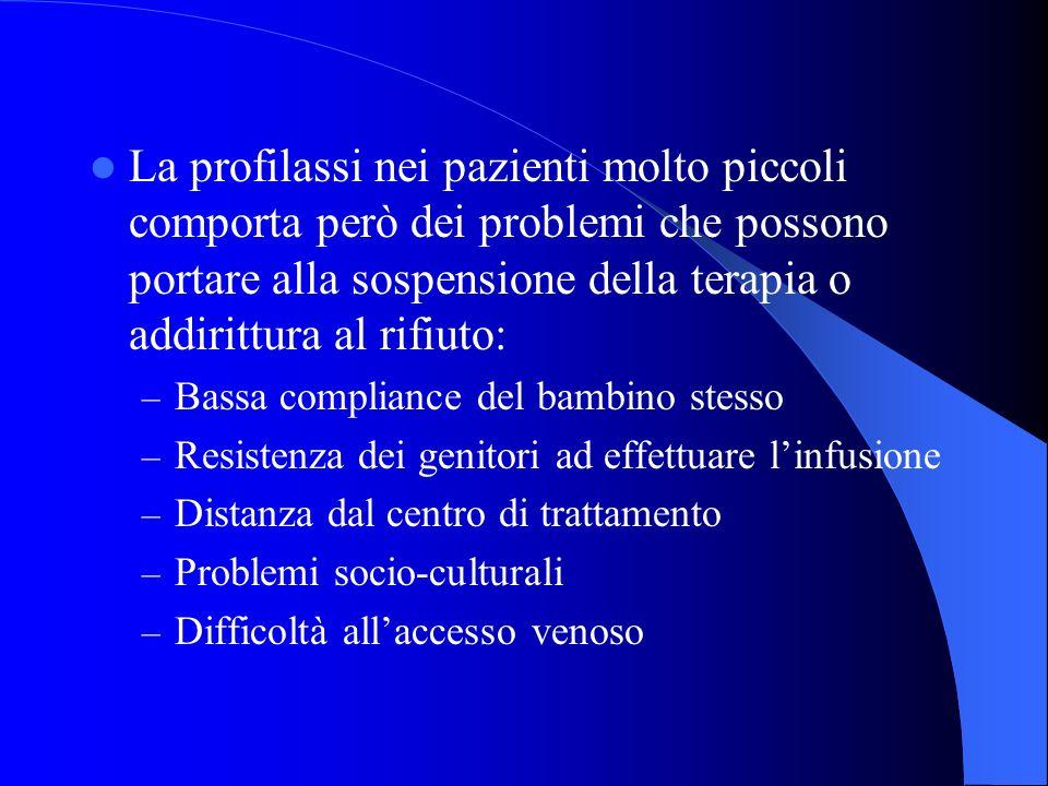 LEDUCAZIONE ALLAUTOINFUSIONE LA DISCIPLINA DEL TRATTAMENTO DOMICILIARE DEI PAZIENTI EMOFILICI Regione Sicilia L.R.