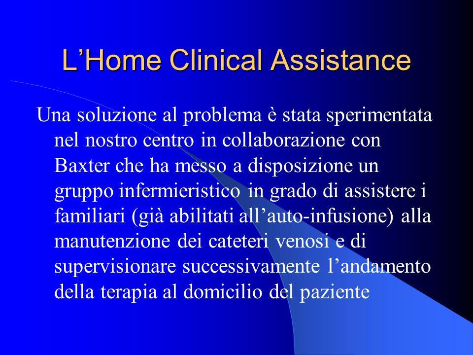 LHome Clinical Assistance Una soluzione al problema è stata sperimentata nel nostro centro in collaborazione con Baxter che ha messo a disposizione un
