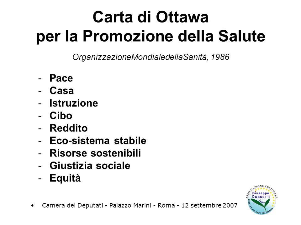 Carta di Ottawa per la Promozione della Salute OrganizzazioneMondialedellaSanità, 1986 -Pace -Casa -Istruzione -Cibo -Reddito -Eco-sistema stabile -Risorse sostenibili -Giustizia sociale -Equità Camera dei Deputati - Palazzo Marini - Roma - 12 settembre 2007