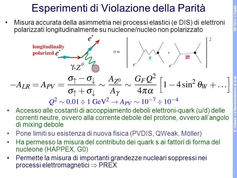 Esperimenti di Violazione della Parità Misura accurata della asimmetria nei processi elastici (e DIS) di elettroni polarizzati longitudinalmente su nucleone/nucleo non polarizzato Accesso alle costanti di accoppiamento deboli elettroni-quark (u/d) delle correnti neutre, ovvero alla corrente debole del protone, ovvero allangolo di mixing debole Pone limiti su esistenza di nuova fisica (PVDIS, QWeak, Möller) Ha permesso la misura del contributo dei quark s ai fattori di forma del nucleone (HAPPEX, G0) Permette la misura di importanti grandezze nucleari soppressi nei processi elettromagnetici PREX SIF 2011 / L Aquila E.