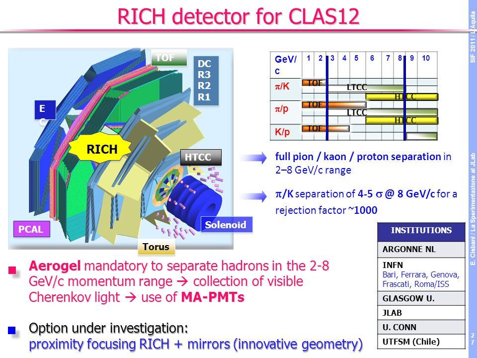 RICH detector for CLAS12 DC R3 R2 R1 DC R3 R2 R1 ECEC ECEC Torus TOF PCAL HTCC Solenoid LTCC INSTITUTIONS ARGONNE NL INFN Bari, Ferrara, Genova, Frascati, Roma/ISS GLASGOW U.