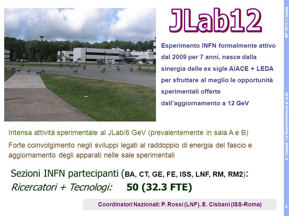 SIF 2011 / L Aquila E.